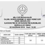 Bursluluk Sınav Soruları 2019 2020