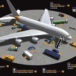 Havacılık Yönetimi 2018 YKS Taban Puanları
